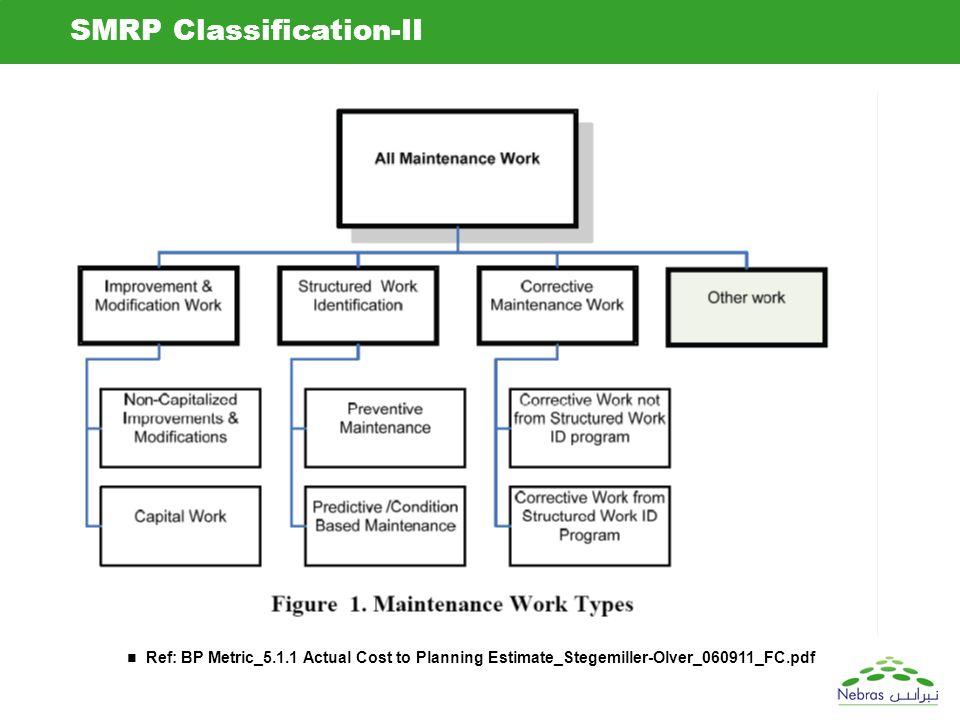 FHG, SAD, VJG & AMS SAP PM Generation Team - ppt download