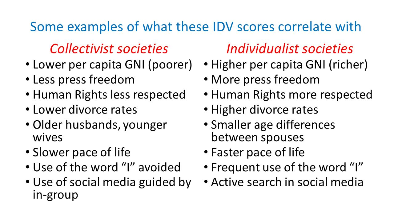 Individualismcollectivism In 10 Minutes Ppt Video Online Download
