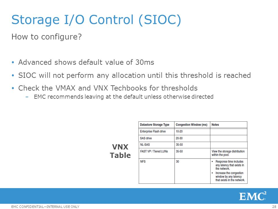 EMC + VMware + VNX/VMAX Matt Cowger PSE – VCDX ppt download