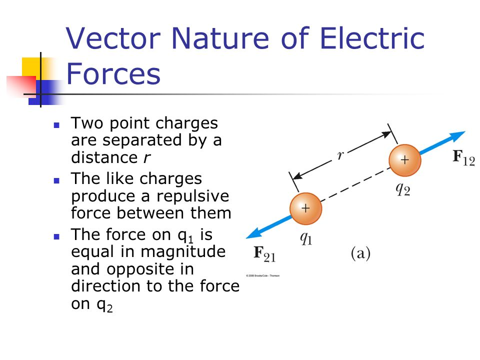 the electromagnetic force: an equation essay Some physicists have remarked that faraday's law is a single equation describing two different phenomena: the motional emf generated by a magnetic force on a moving wire, and the transformer emf generated by an electric force due to a changing magnetic field.