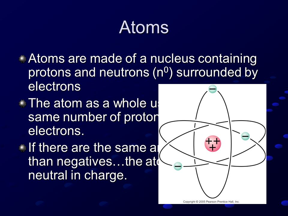 If There Are The Same Amount Of Positives Than Negatives Atom Is Electrically Neutral In Charge