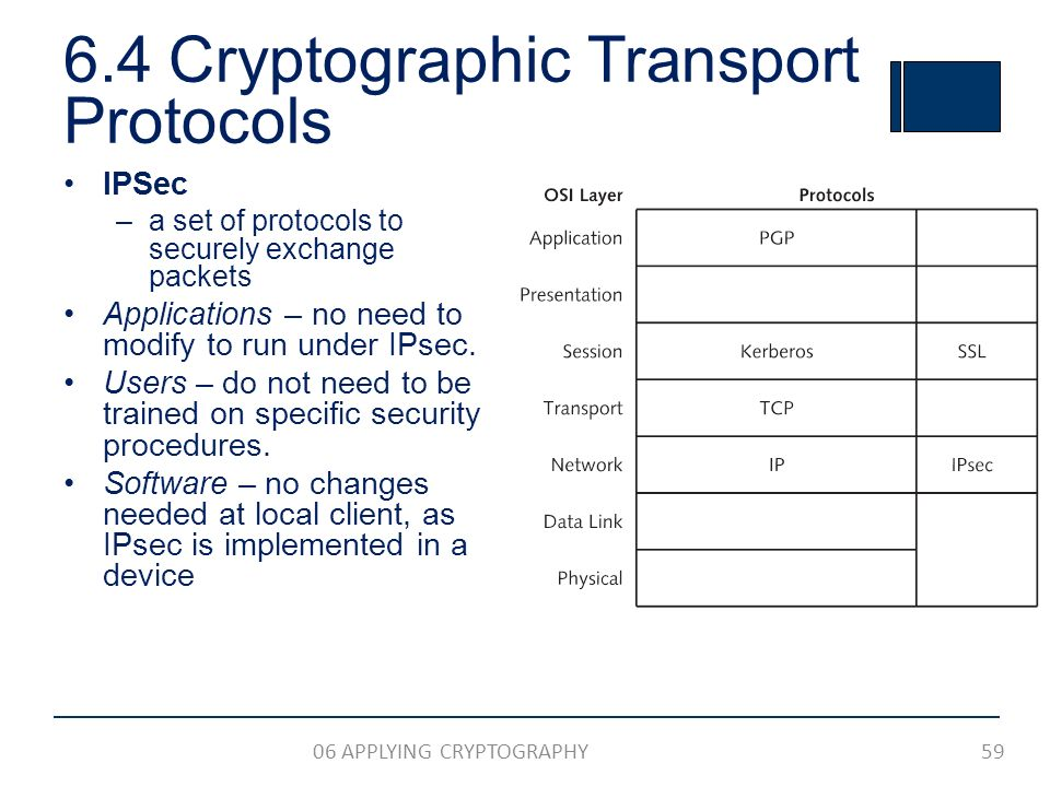 why cryptography is needed