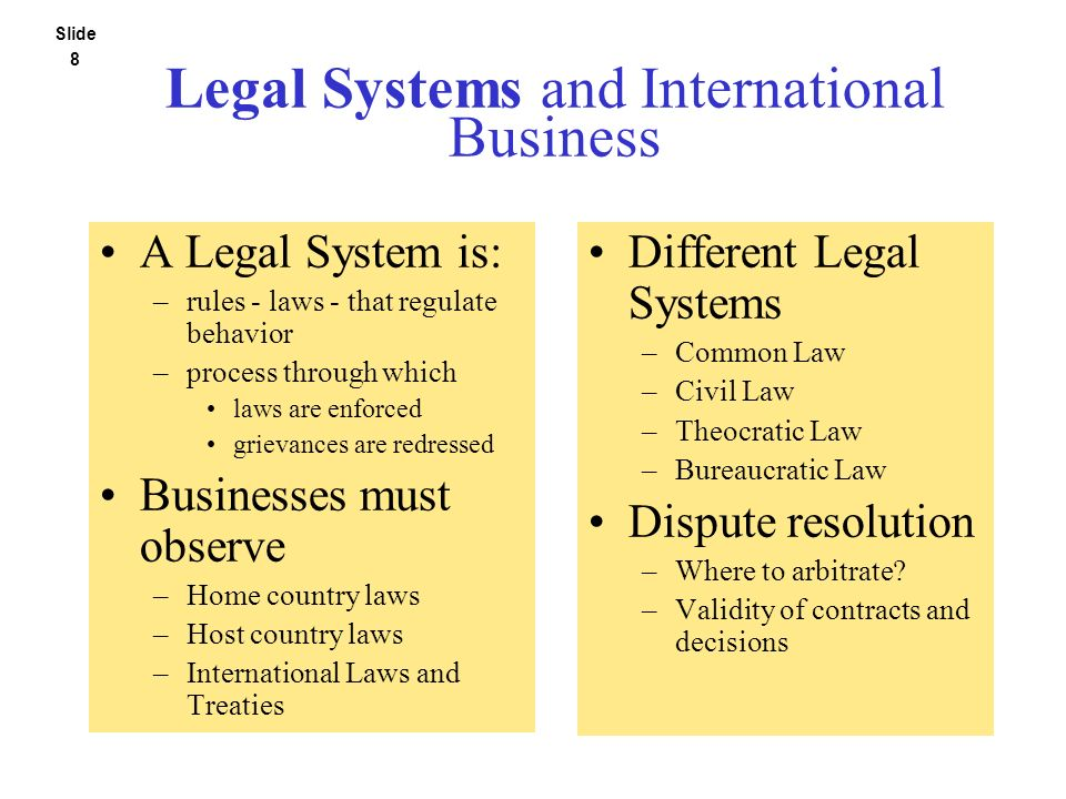 Comparison Between different Legal Systems in Business