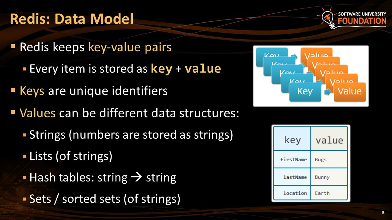 Redis Key-Value Database: Practical Introduction - ppt video