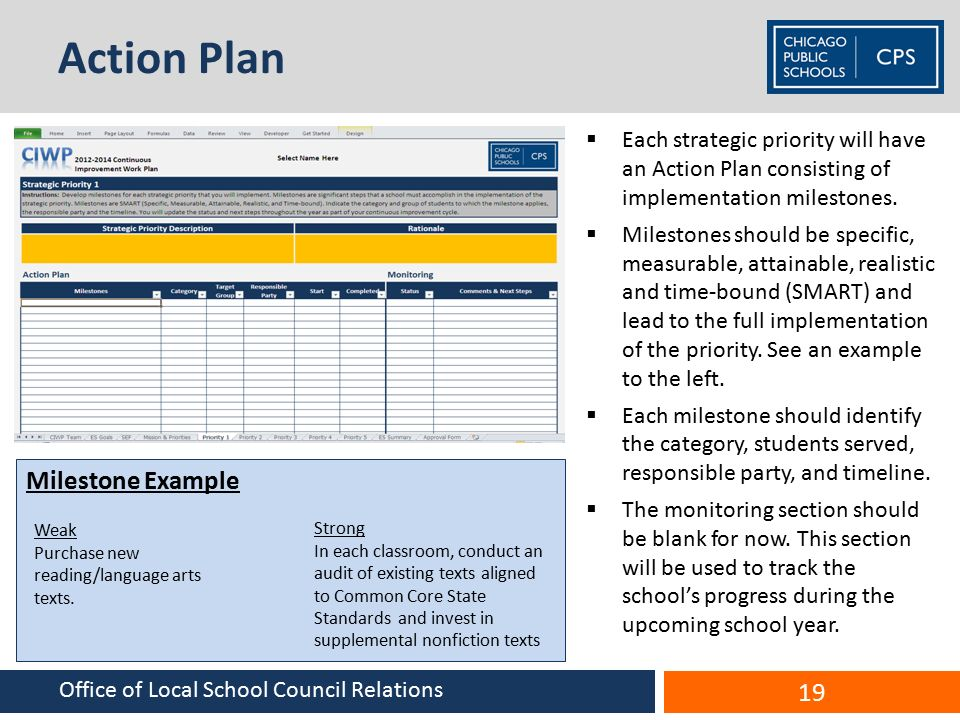 Module 3 ciwp planning an overview ppt download action plan milestone example freerunsca Choice Image