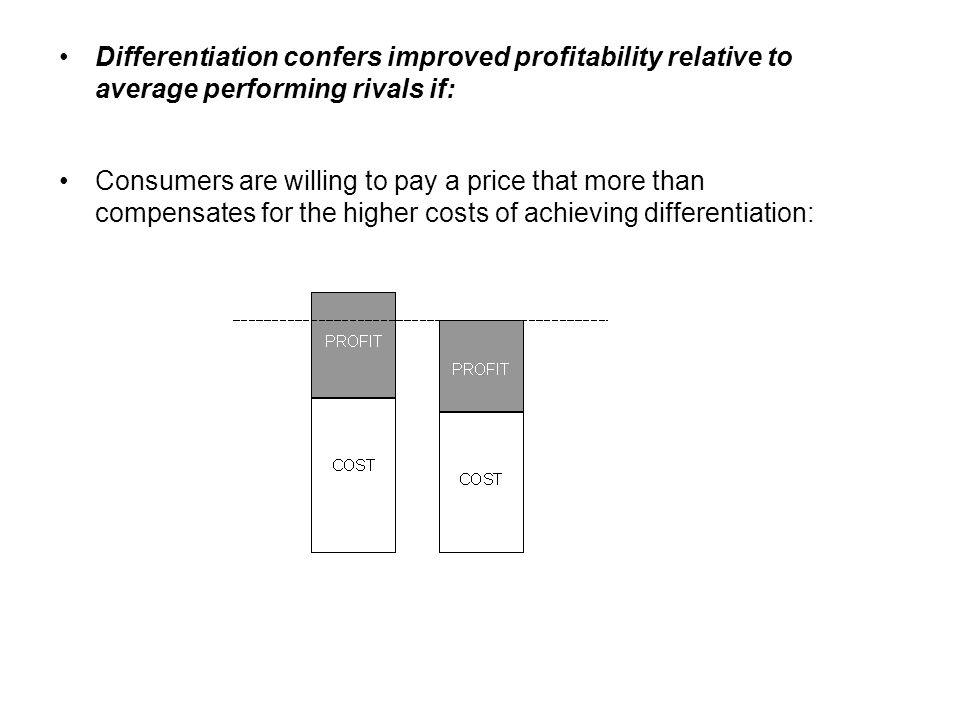 Differentiation confers improved profitability relative to average performing rivals if: