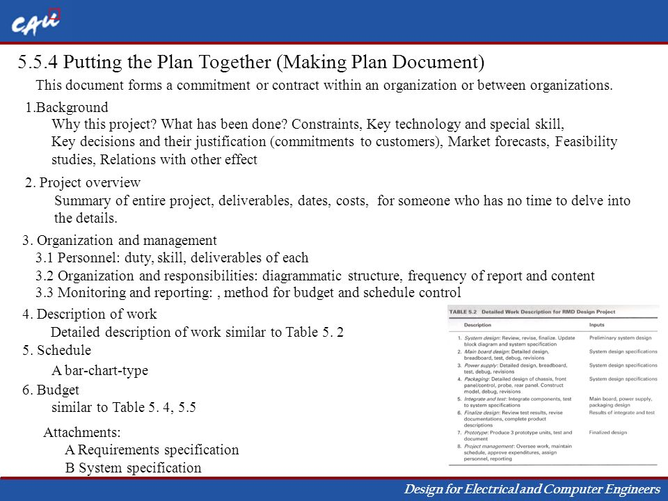 Chapter 5. Managing the Design Process - ppt video online download