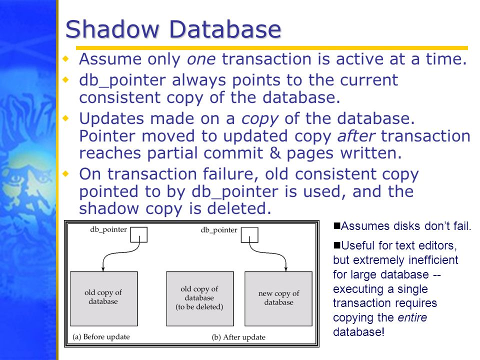 Shadow Database Assume only one transaction is active at a time.