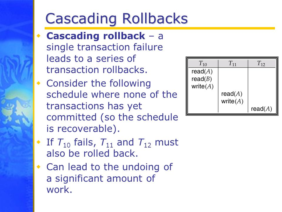 Cascading Rollbacks Cascading rollback – a single transaction failure leads to a series of transaction rollbacks.