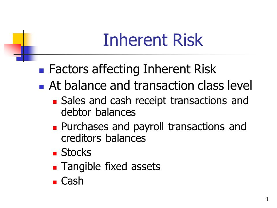 Inherent Risk Factors affecting Inherent Risk