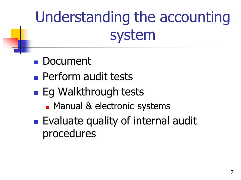 Understanding the accounting system