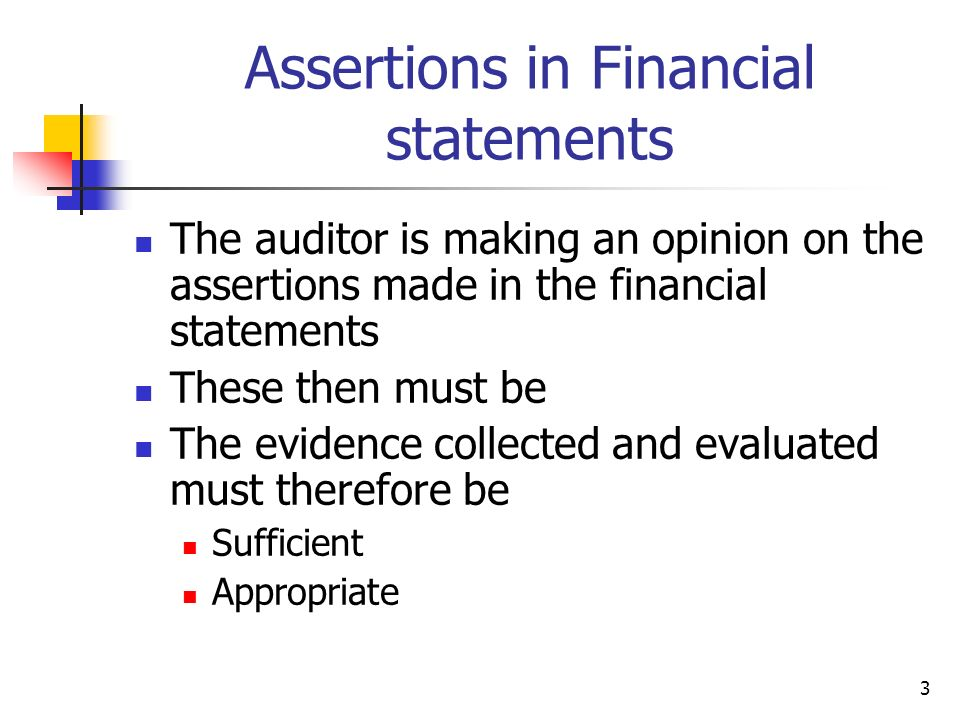 Assertions in Financial statements