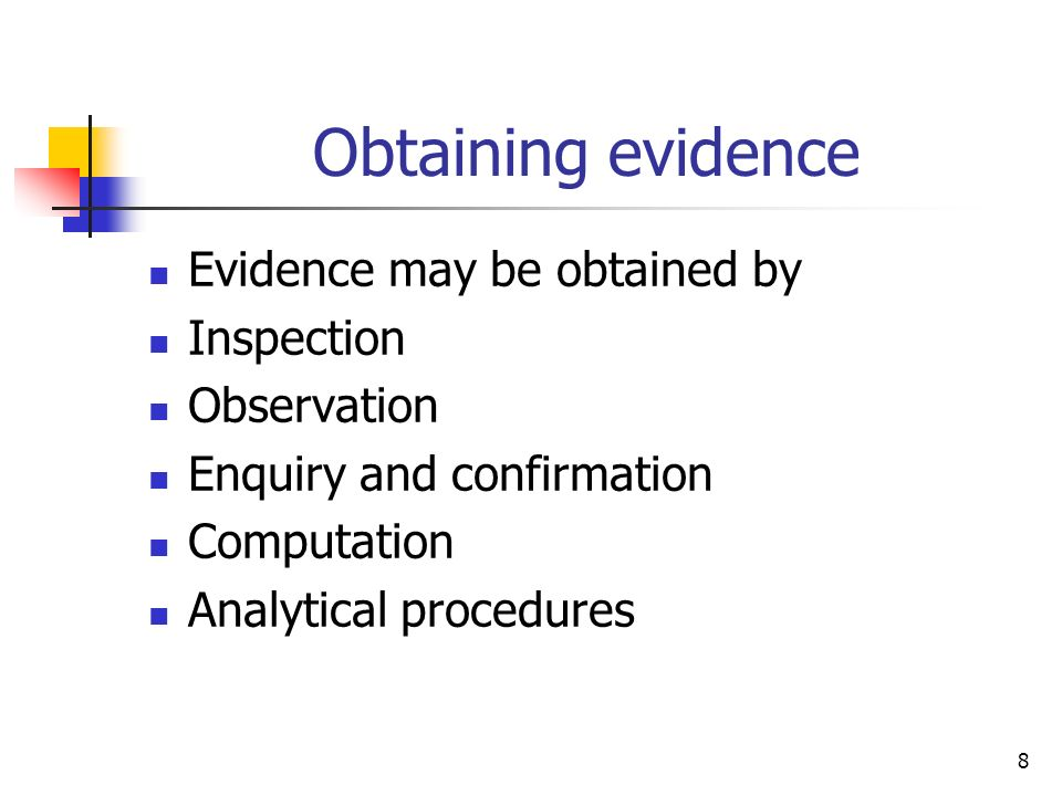 Obtaining evidence Evidence may be obtained by Inspection Observation