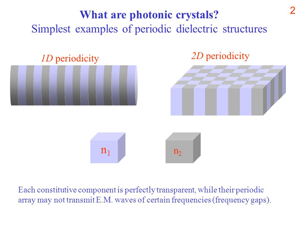 What are photonic crystals