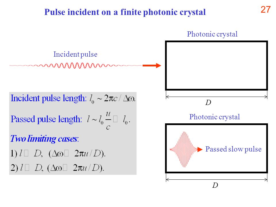 Pulse incident on a finite photonic crystal