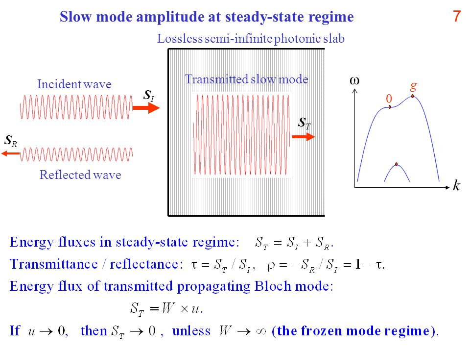Slow mode amplitude at steady-state regime