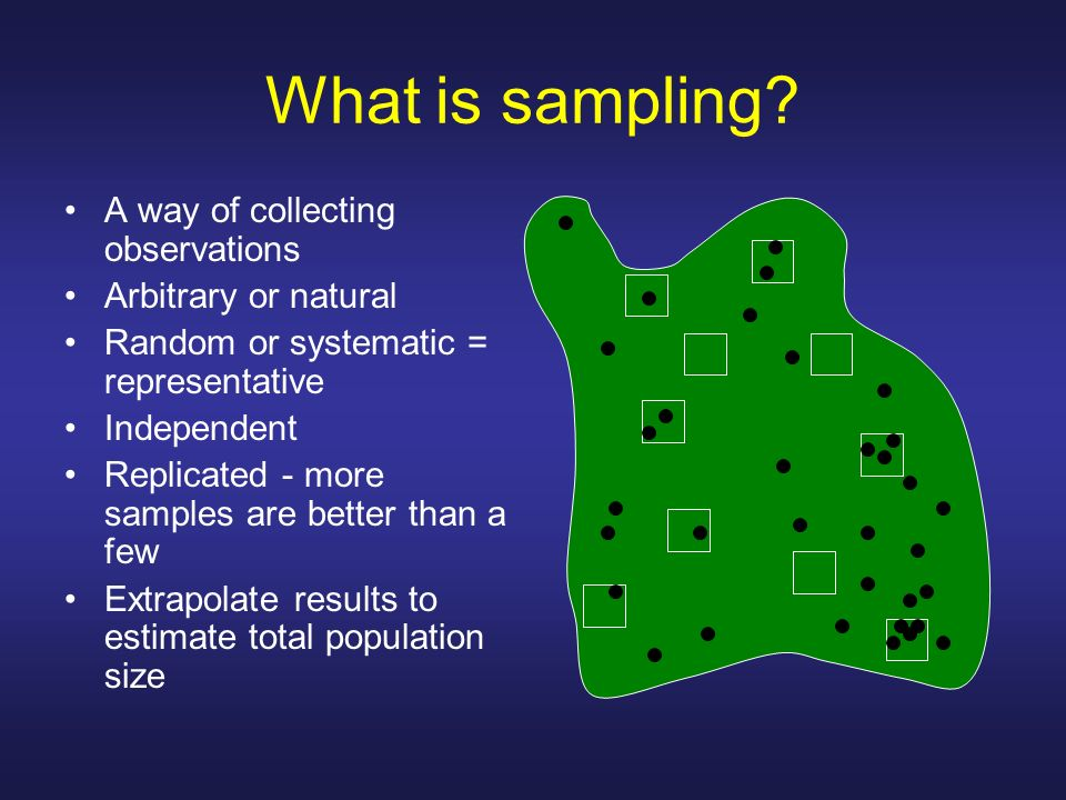 What is sampling A way of collecting observations