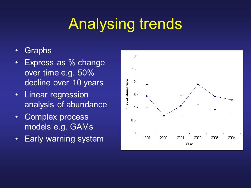 Analysing trends Graphs