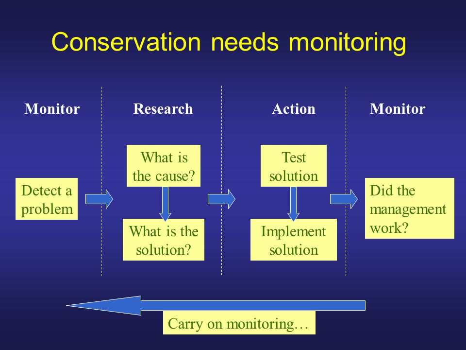 Conservation needs monitoring