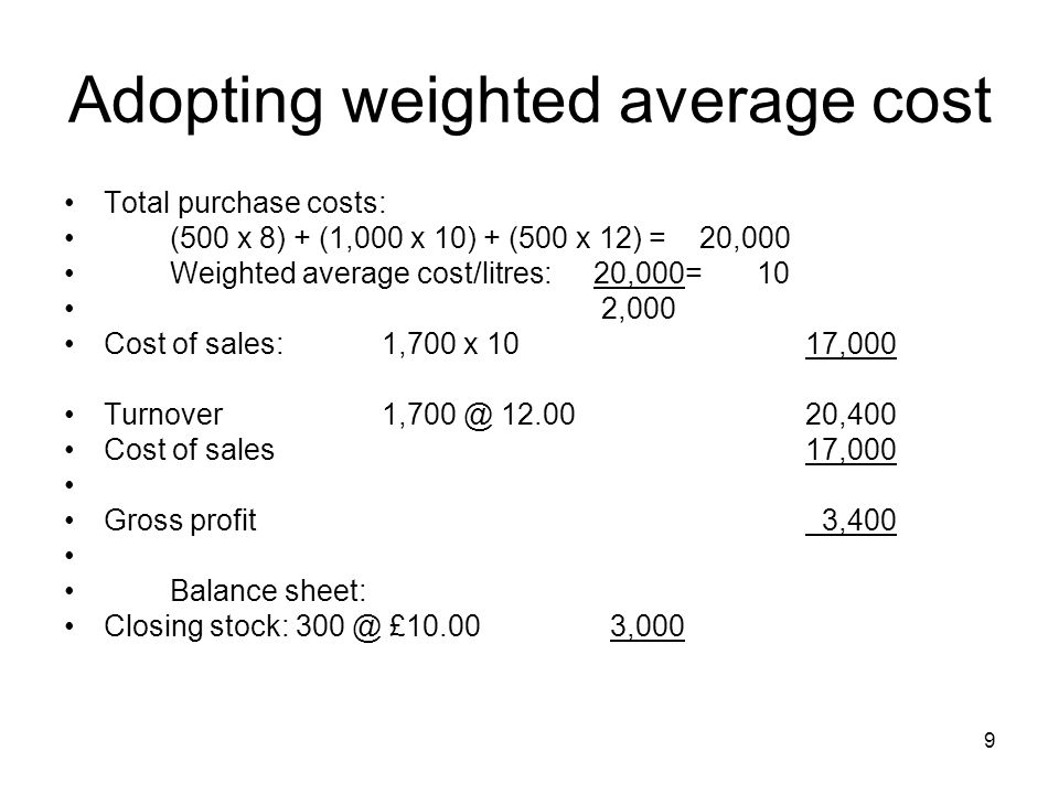 Adopting weighted average cost