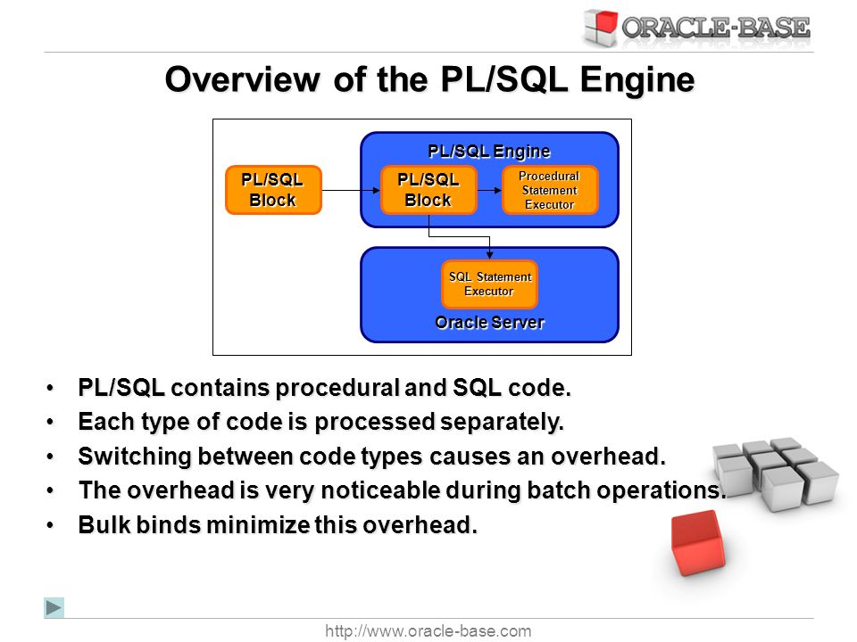 Overview of the PL/SQL Engine