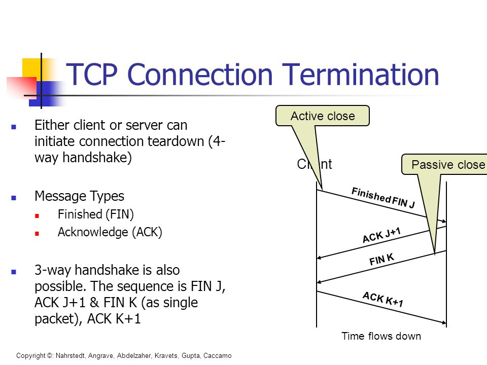 4 WAY HANDSHAKE IN TCP PDF DOWNLOAD ( Just Like )