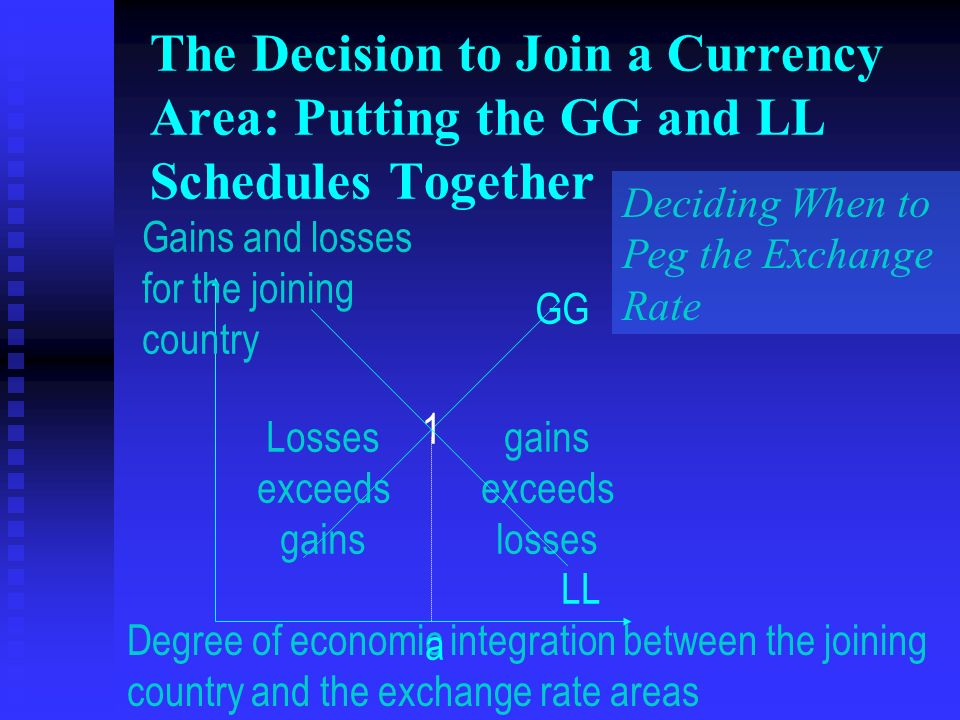 optimum currency area oca theory In economics, an optimum currency area (oca), also known as an optimal currency region (ocr), is a geographical region in which it would maximize economic efficiency to have the entire region share a single currency the underlying theory describes the optimal characteristics for the merger of.