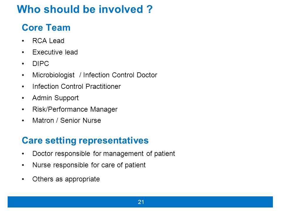 Who should be involved Core Team Care setting representatives