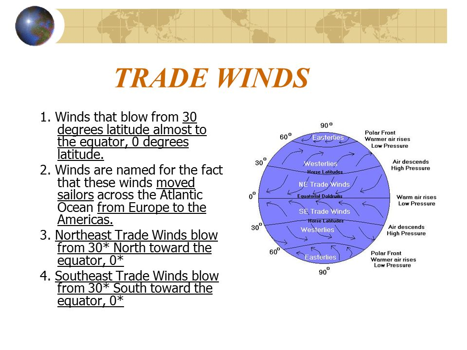 TRADE WINDS 1. Winds that blow from 30 degrees latitude almost to the equator, 0 degrees latitude.