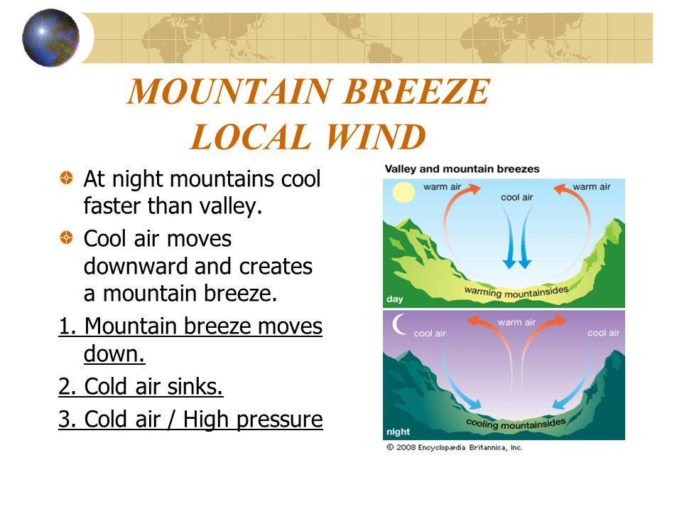 MOUNTAIN BREEZE LOCAL WIND