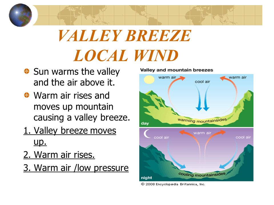VALLEY BREEZE LOCAL WIND