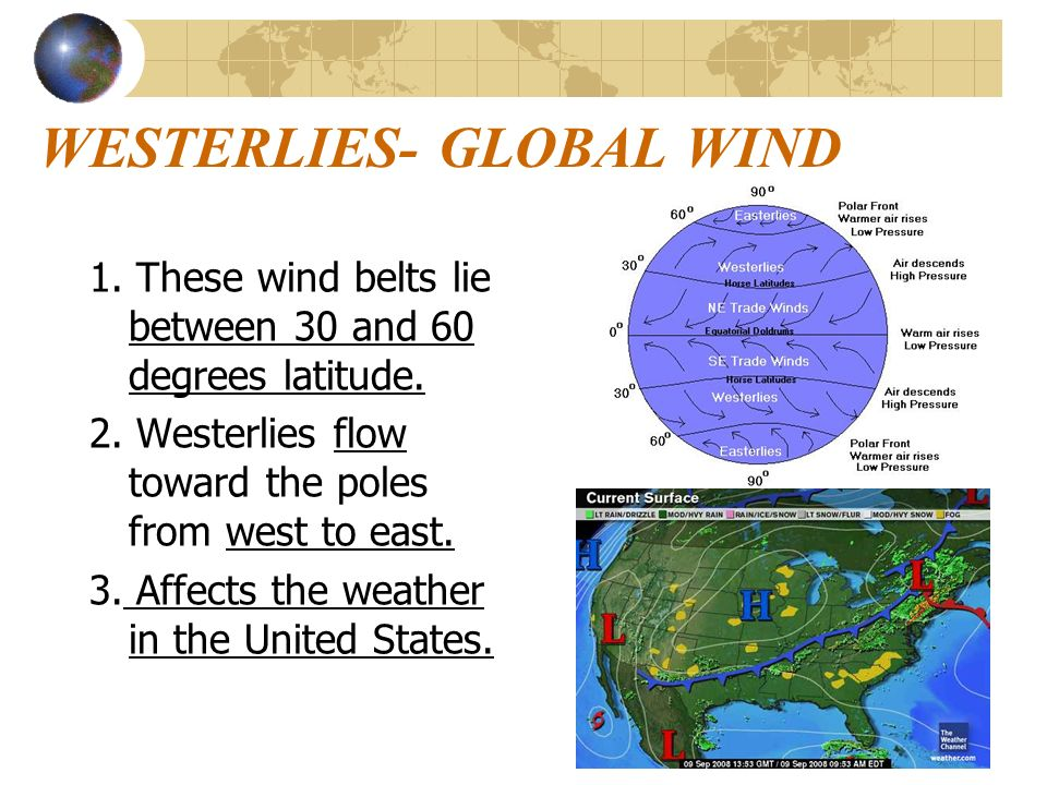WESTERLIES- GLOBAL WIND
