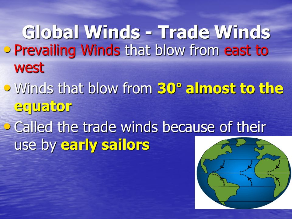 Global Winds - Trade Winds