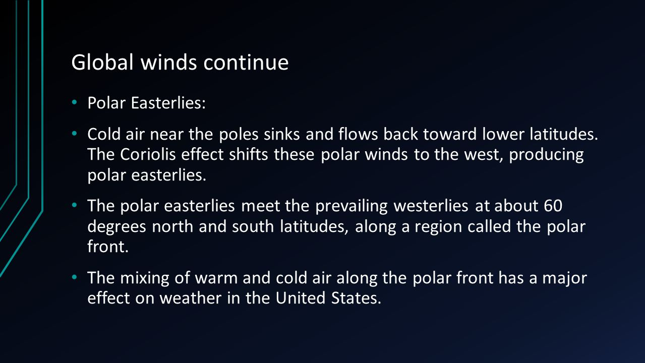 Global winds continue Polar Easterlies: