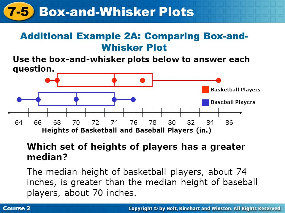 Box-and-Whisker Plots - ppt video online download
