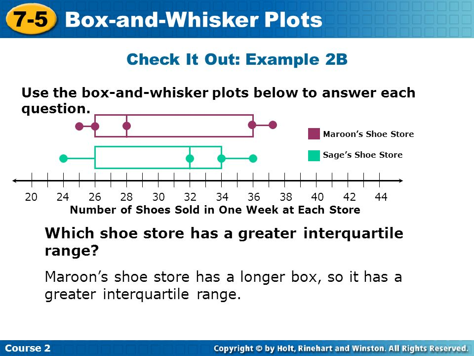 17 Boxandwhisker Plots: Box And Whisker Plot Worksheets At Alzheimers-prions.com