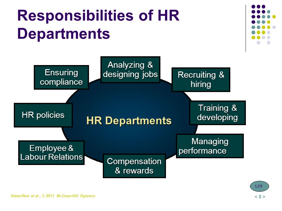 Hrm Practices Human Resource Management Hrm Is Defined