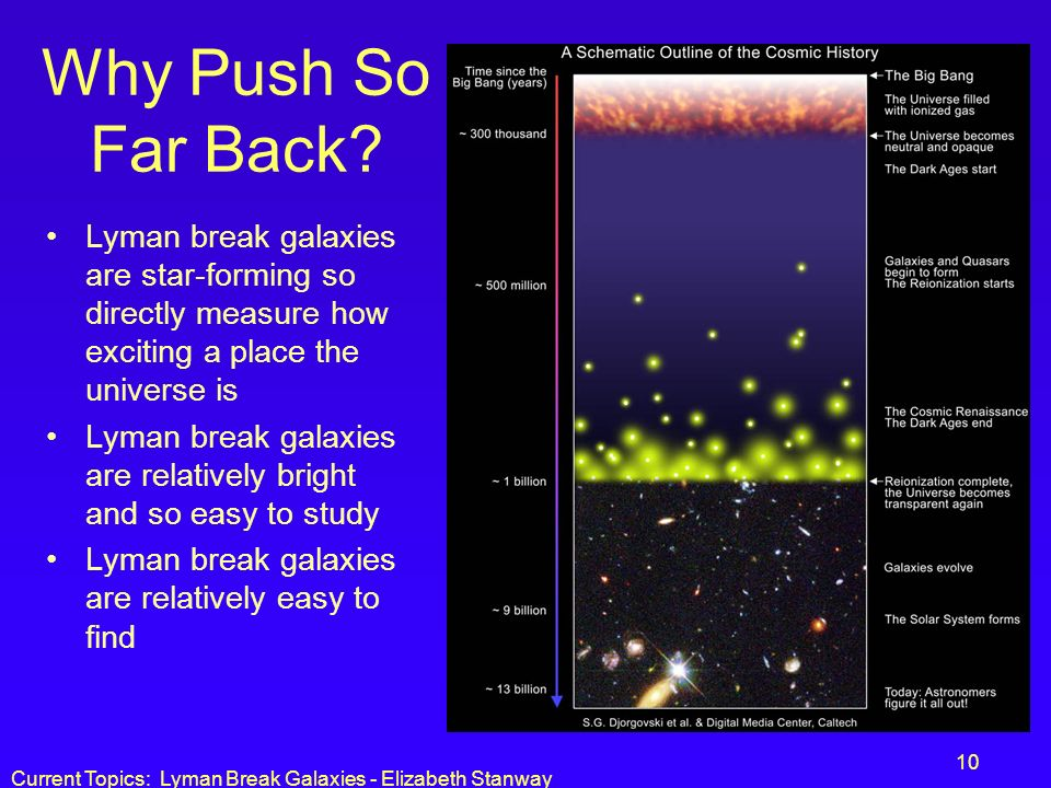 Why Push So Far Back Lyman break galaxies are star-forming so directly measure how exciting a place the universe is.