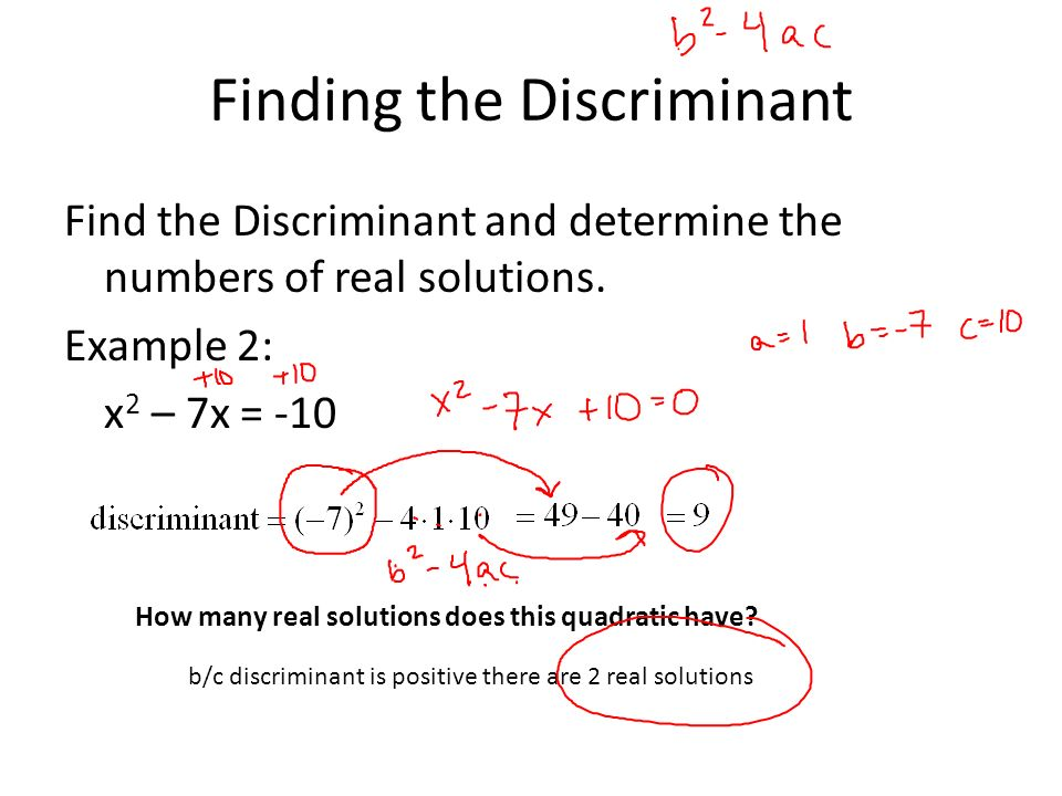 Finding the Discriminant