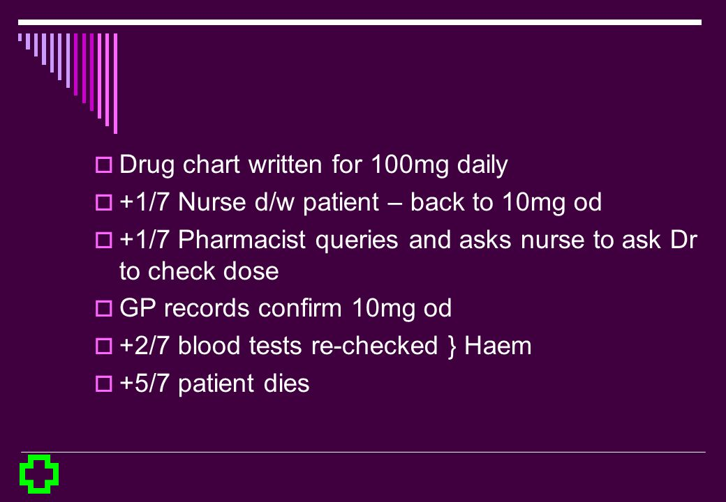 Drug chart written for 100mg daily