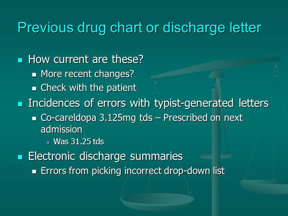 Previous drug chart or discharge letter