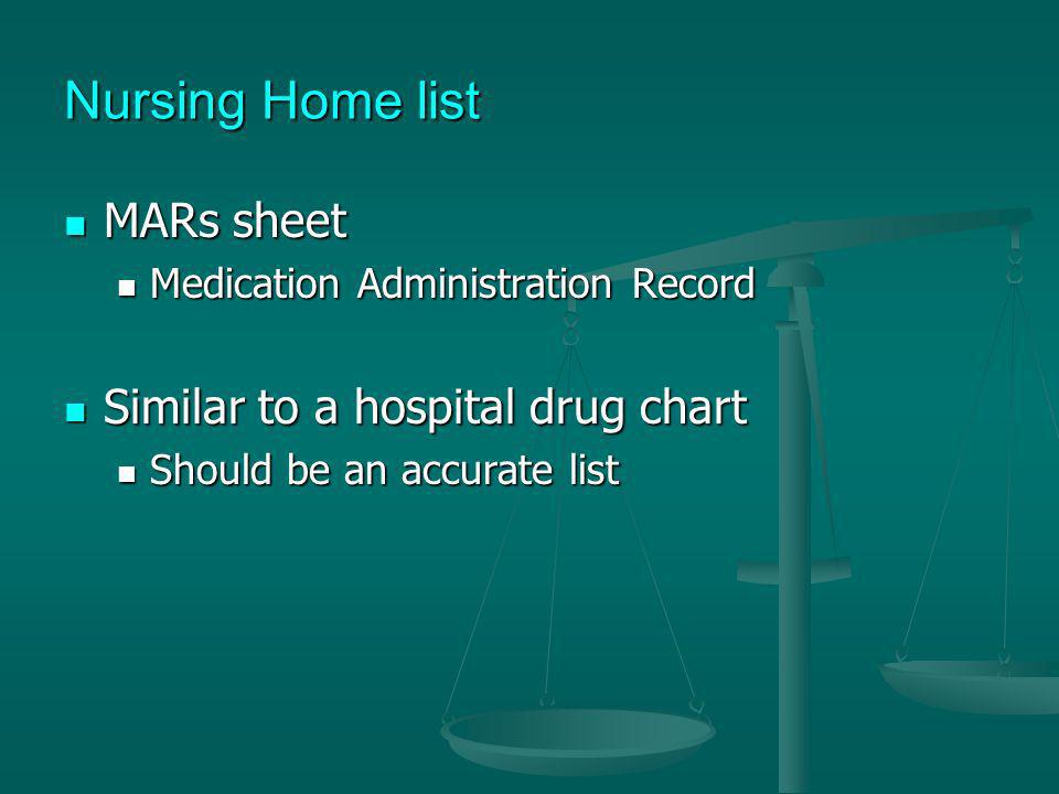 Nursing Home list MARs sheet Similar to a hospital drug chart