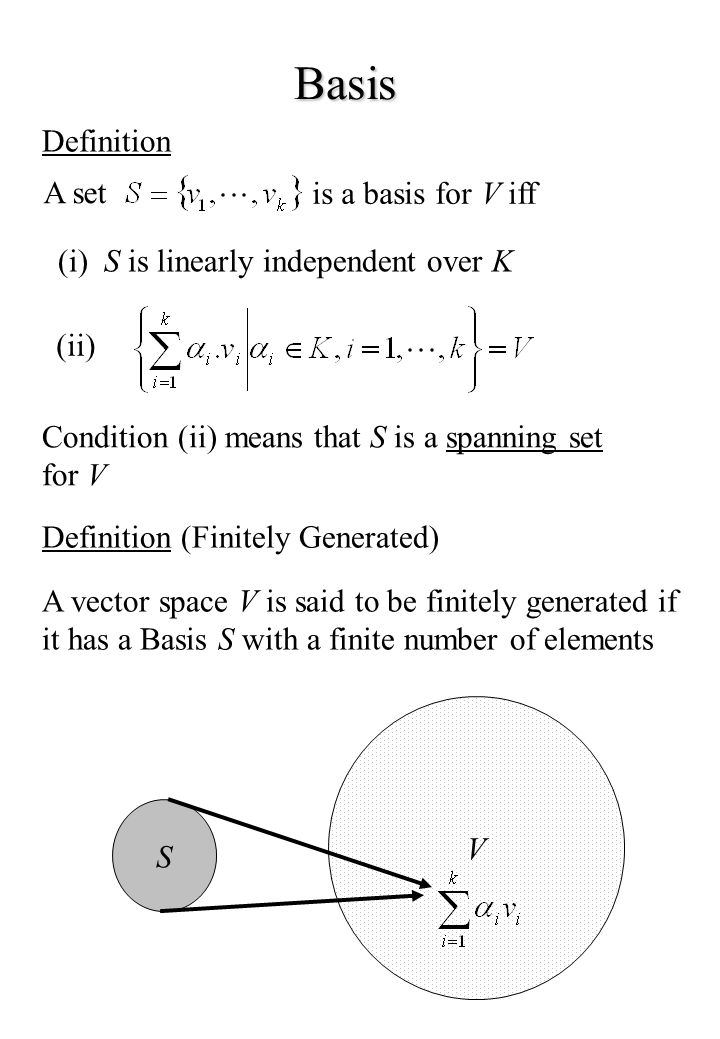 Basis Definition A set is a basis for V iff