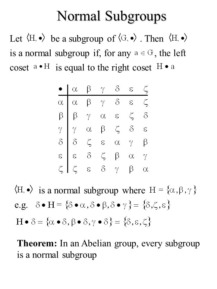 Normal Subgroups Let be a subgroup of . Then