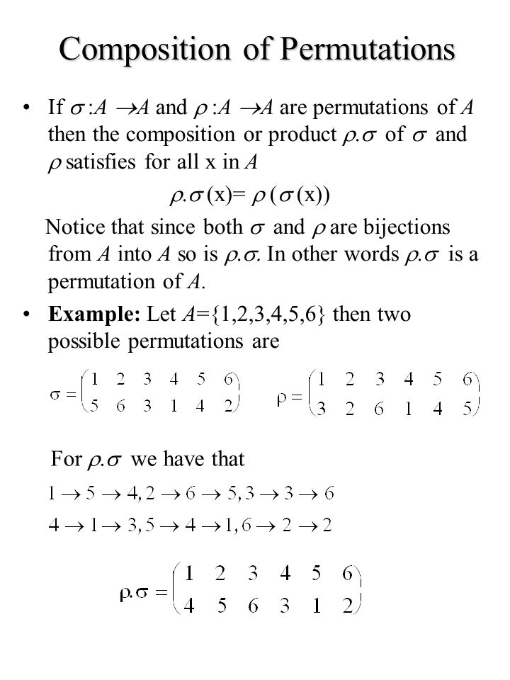 Composition of Permutations