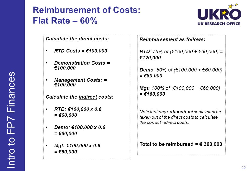 Reimbursement of Costs: Flat Rate – 60%
