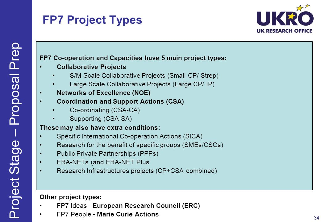 Project Stage – Proposal Prep