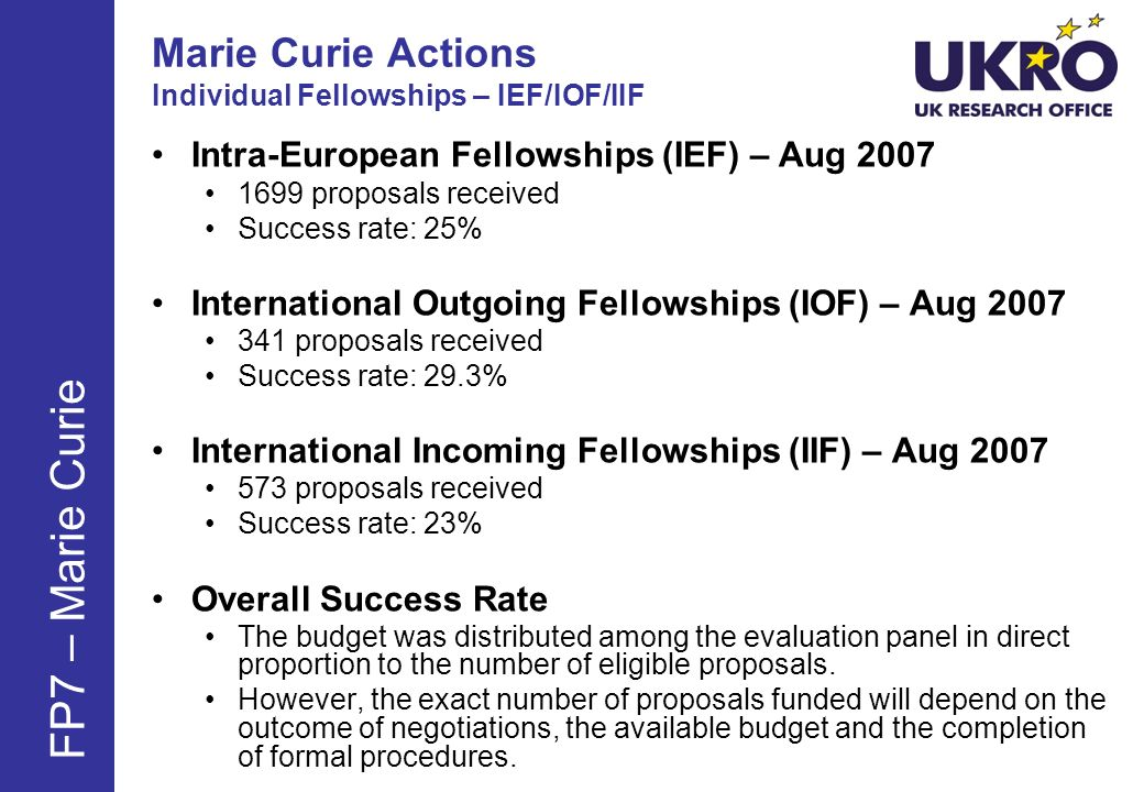 Marie Curie Actions Individual Fellowships – IEF/IOF/IIF