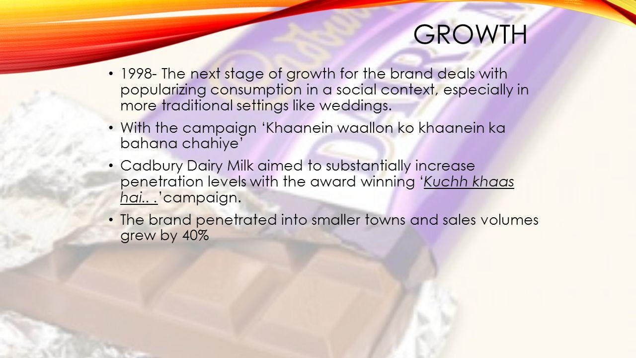 plc of dairy milk