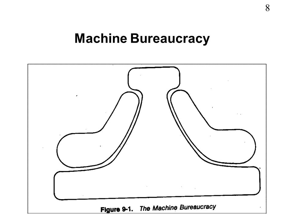 Machine Bureaucracy